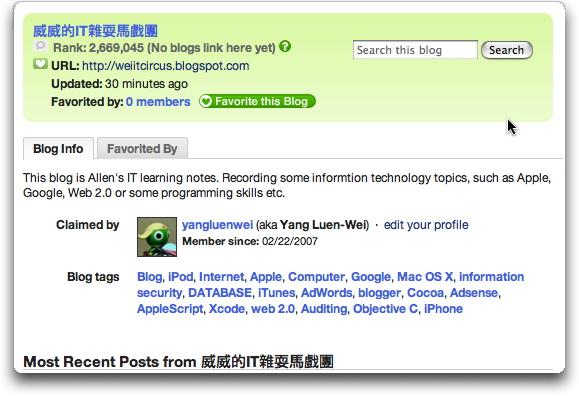 Technorati Blog Info