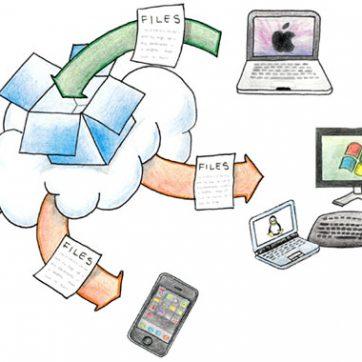 Dropbox:分享、同步與備份文件一次搞定!