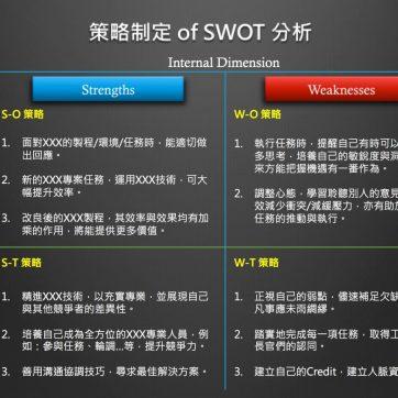 SWOT分析:決策制定